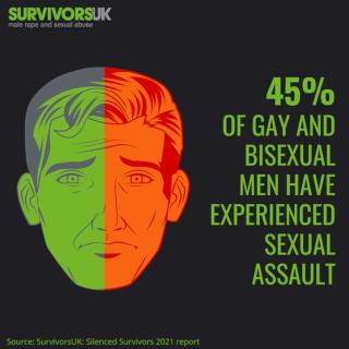 SurvivorsUK - Silenced Survivors