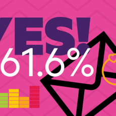 YES YES YES – celebrate 1st anniversary of YES! to same sex marriage, Thursday 15 November 2018